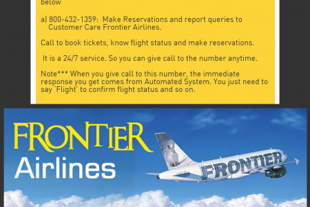 Frontier Airlines Support Toll Free 1-800 Phone Numbers Infographic