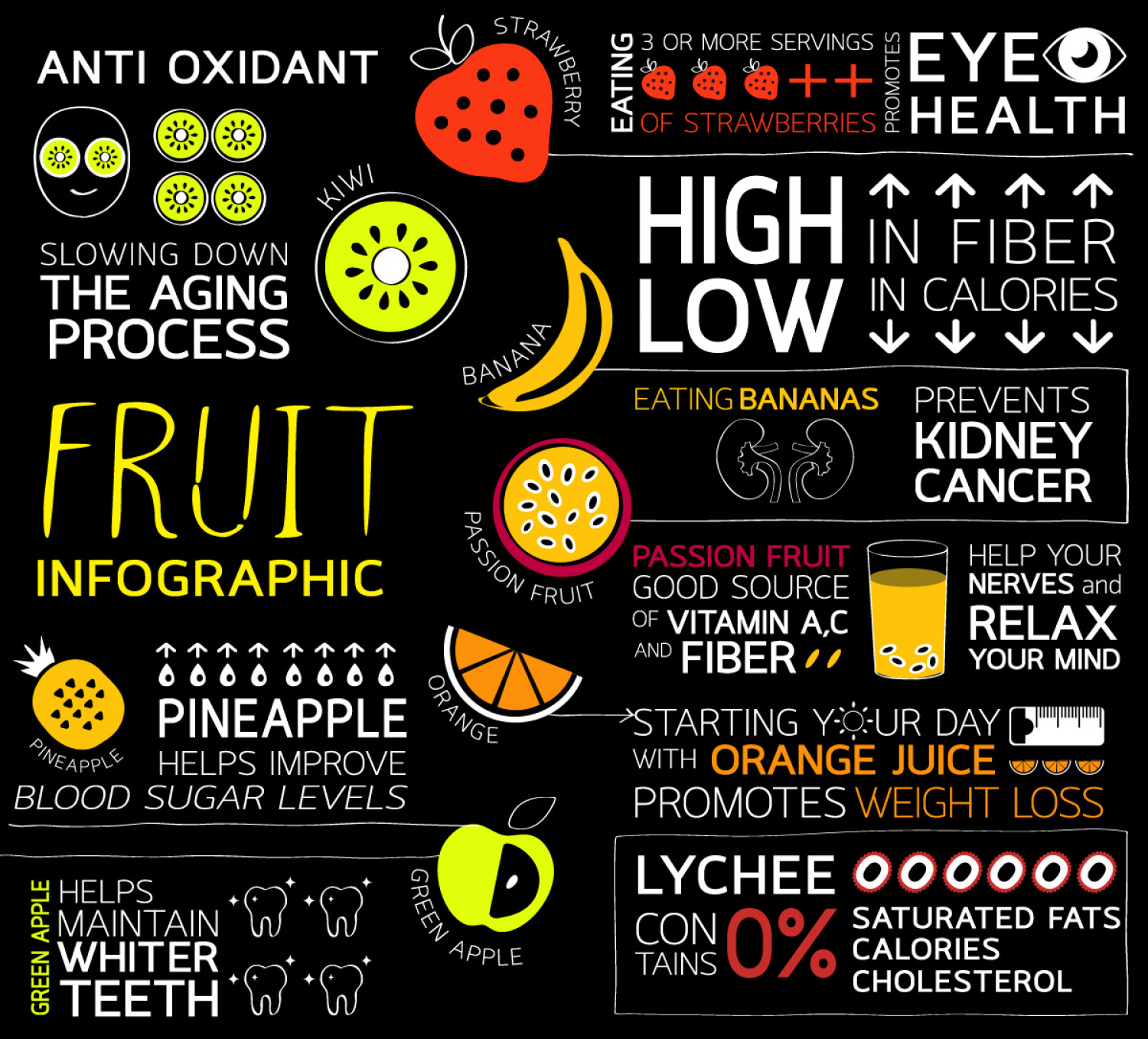Fruits Are Healthy Infographic