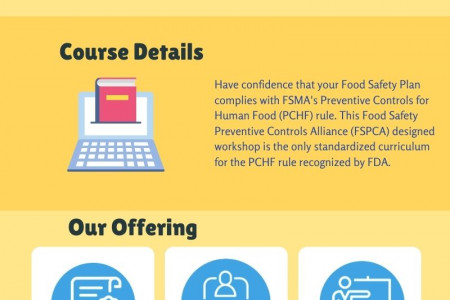 FSMA PCQI Training Course Infographic