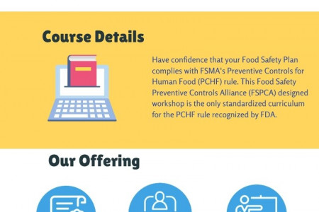 FSMA PCQI Training Courses in Chicago Infographic