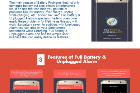 Full Battery & Unplugged Alarm Infographic