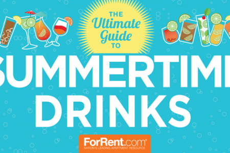 Full Guide to Summertime Drinks Infographic