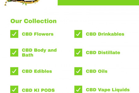 Full Spectrum CBD Tincture UK | CBD Drinkable Products Infographic