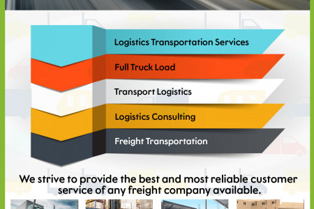 Full Truck Load Infographic