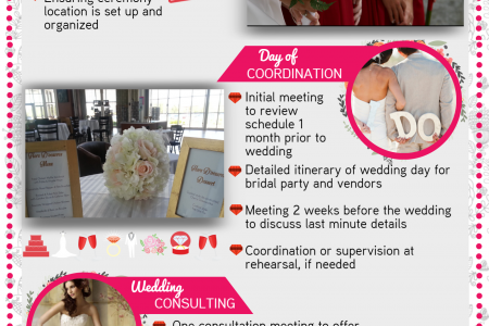 Full Wedding Planning - Take A Look At Our Services  Infographic