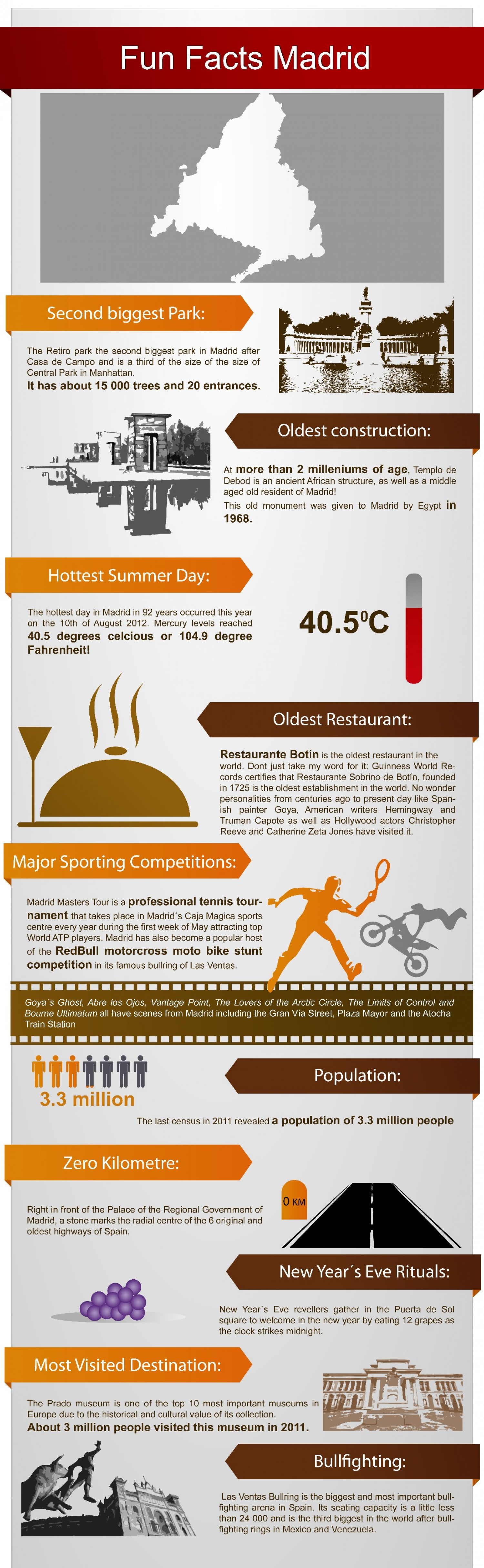 Fun Facts about Madrid Infographic