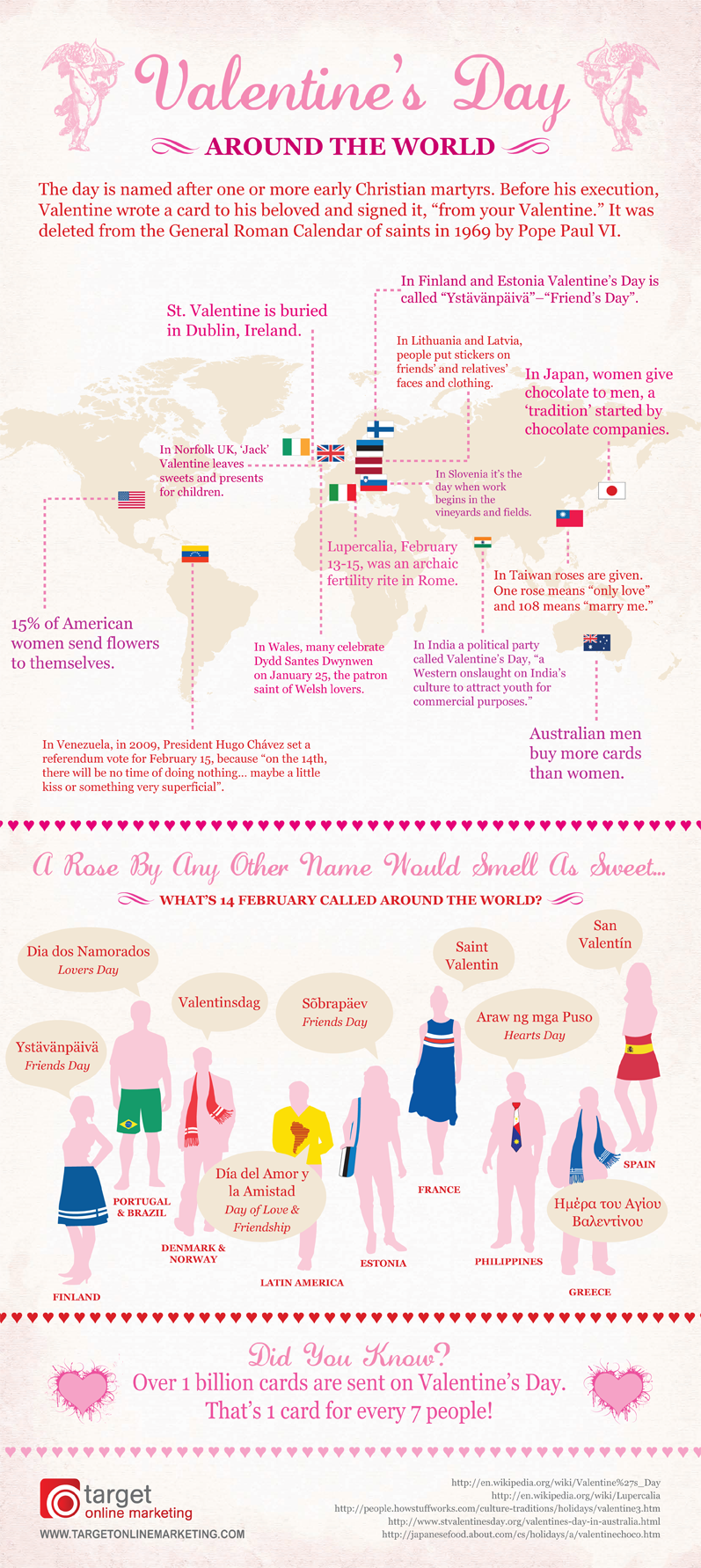 fun facts around the world about valentines day visually