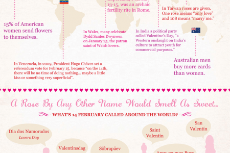 Fun facts around the world about Valentine's day Infographic