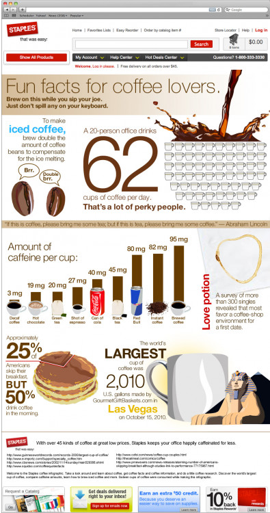 Fun Facts for Coffee Lovers | Visual.ly