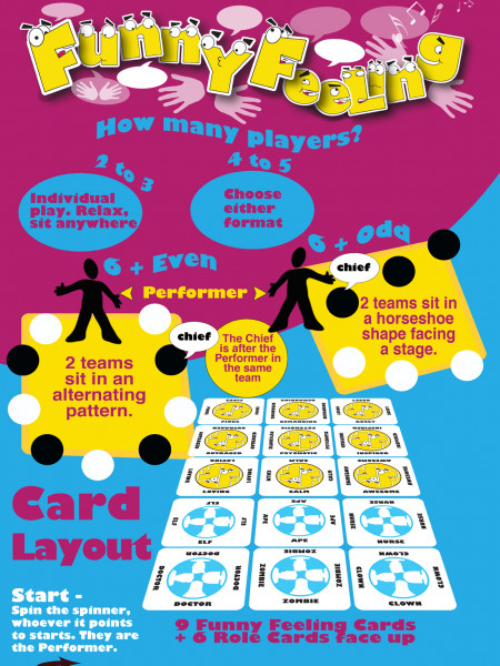 Fun Party Games for Adults - Instructions Infographic