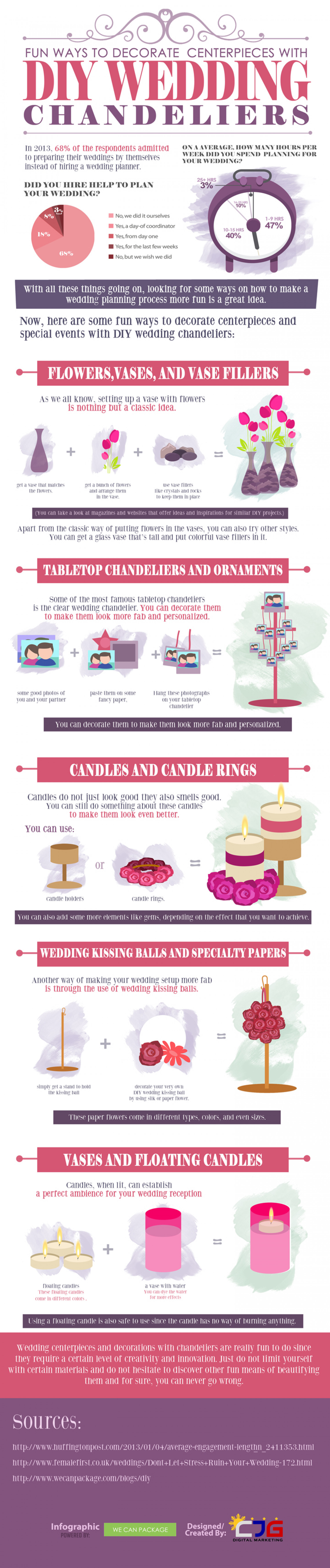Fun Ways Decorate Centerpieces and Special Events DIY Wedding Infographic