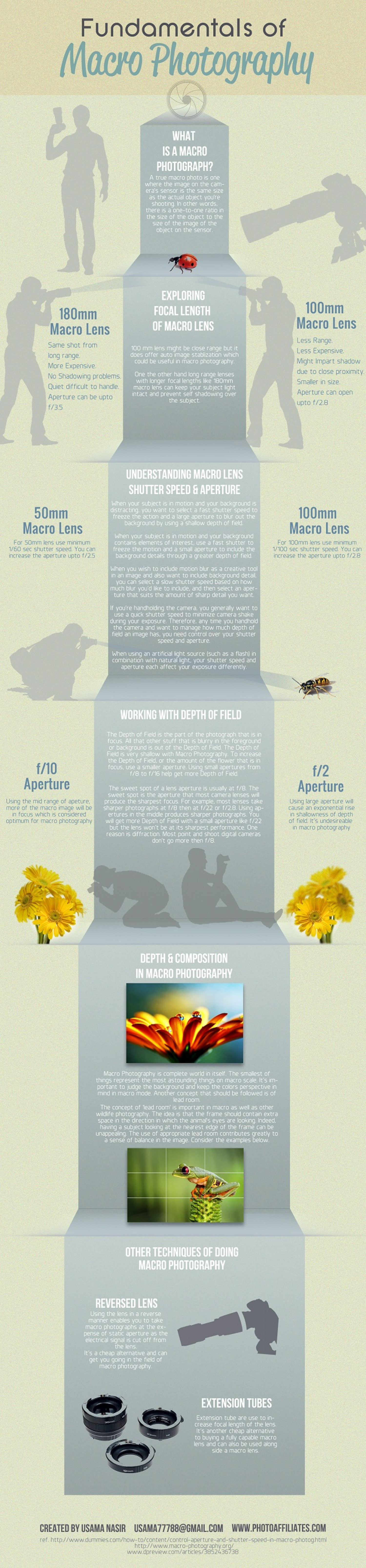 Fundamentals of Macro Photography Infographic