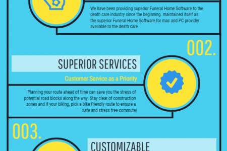 Funeral Home Software - Trending Features Infographic