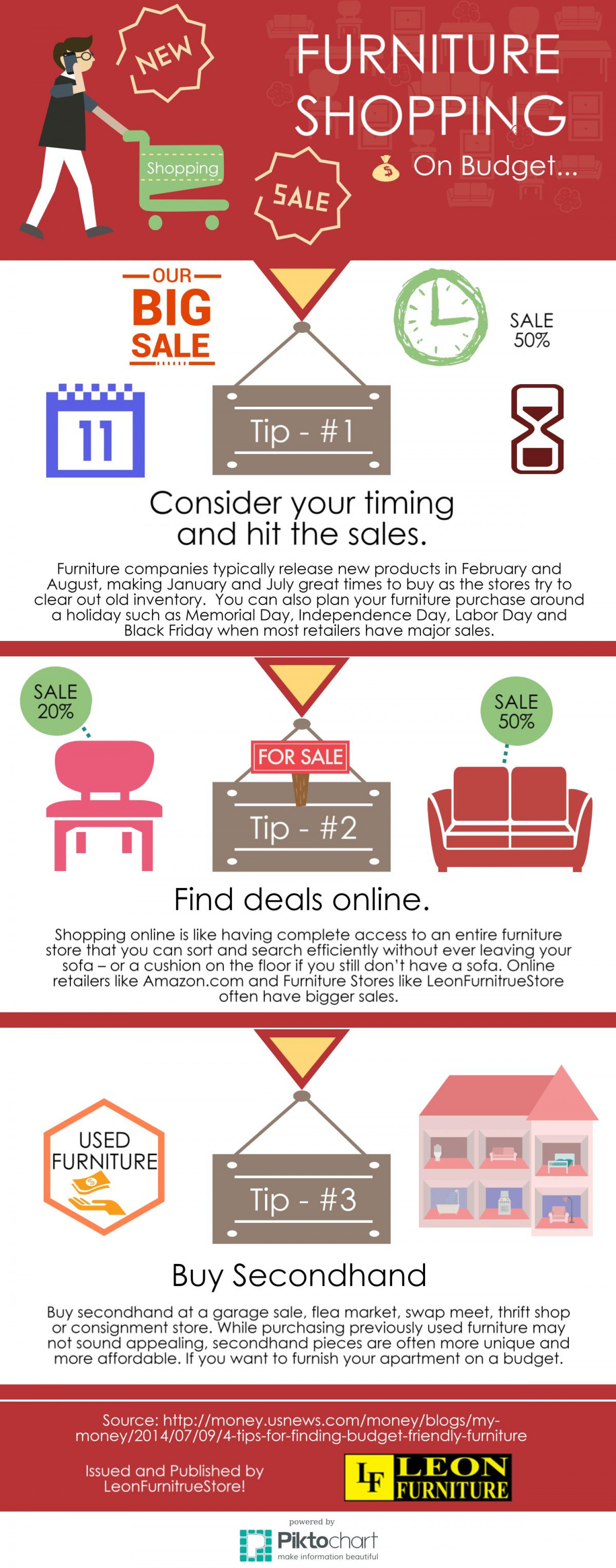 Furniture Shopping On Budget Infographic
