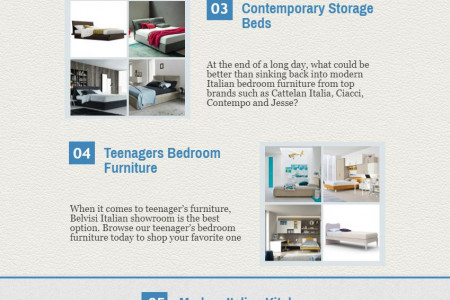 Furniture Store in Cambridge Infographic