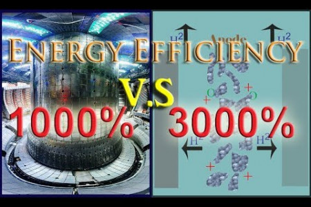 Fusion Energy vs. Self-sustaining Hydrogen Energy! Infographic