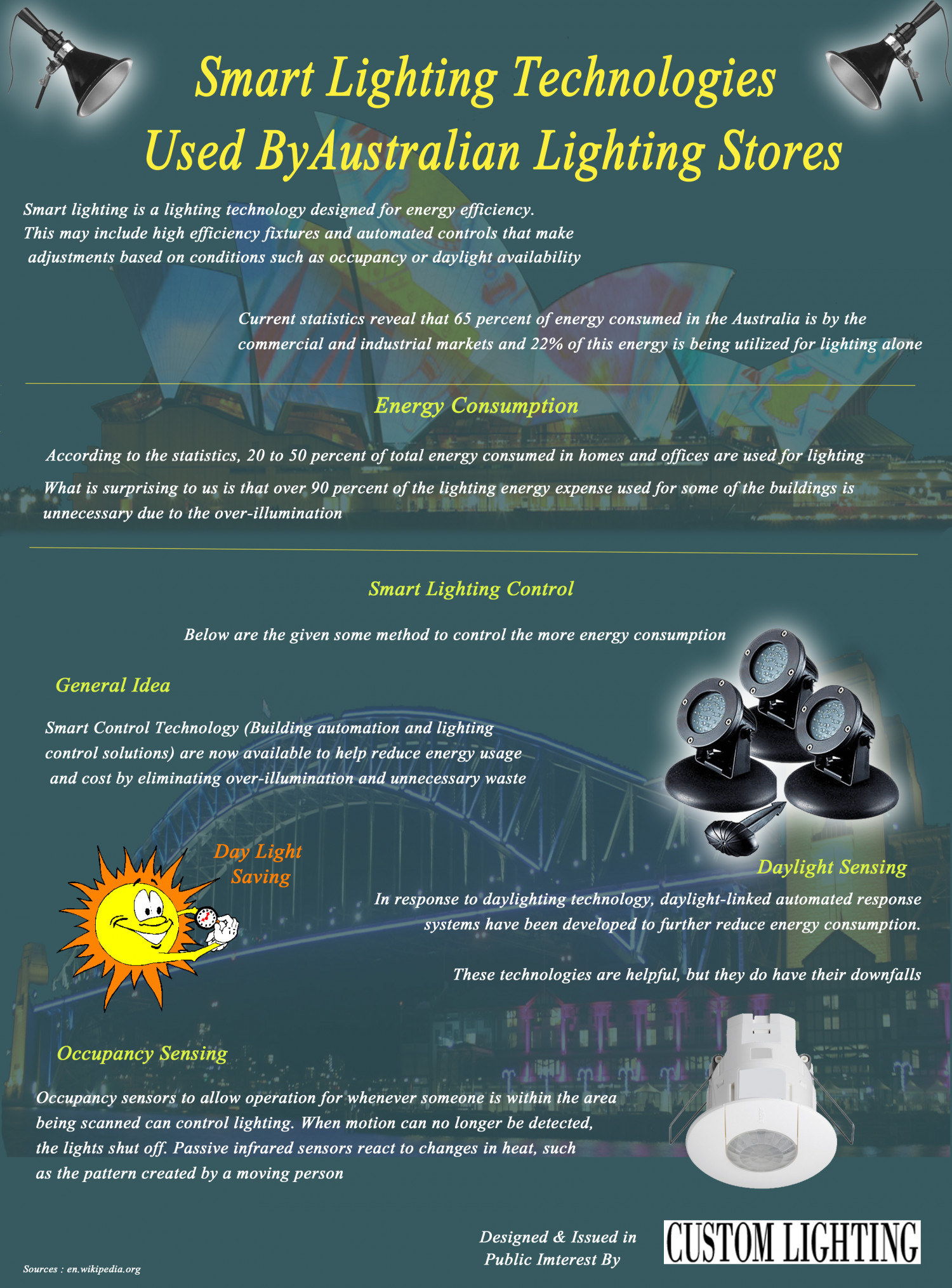 Smart Lighting Technologies Used By Australian Lighting Stores Infographic.  Embed This Visual