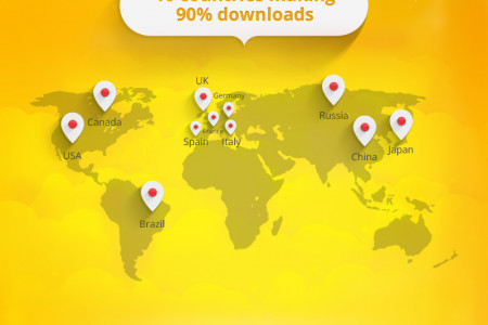 FX Photo Studio: 10,000,000 Downloads in 45 Days Infographic