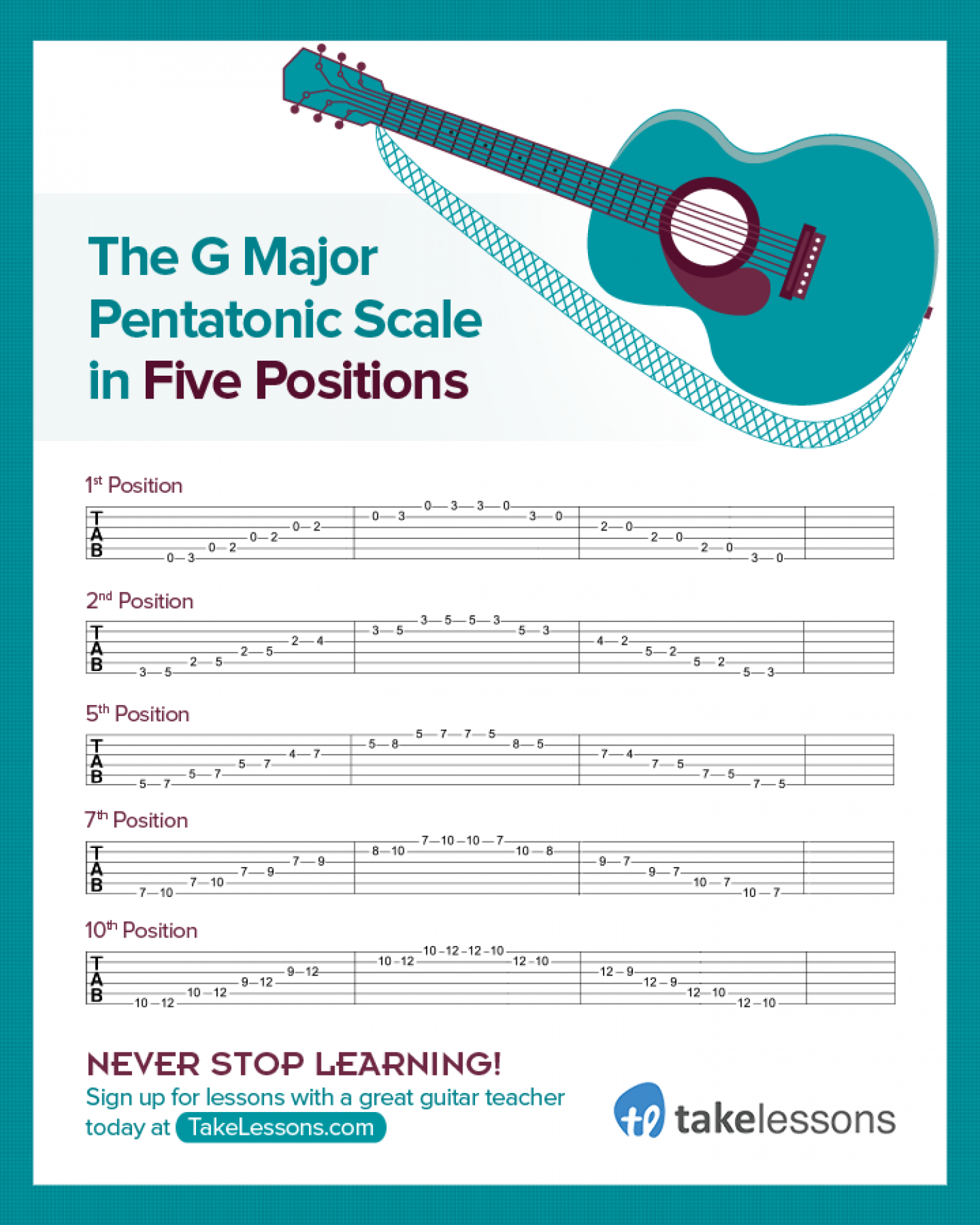 G Major Scale  Infographic