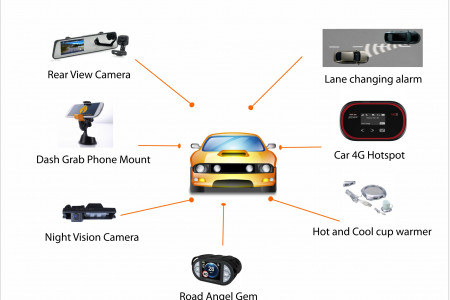 Gadgets you must have in you car Infographic