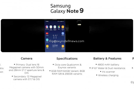 Galaxy Note 9 | The Next Big Thing Infographic