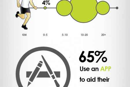 GALKAL Office Fitness Infographic