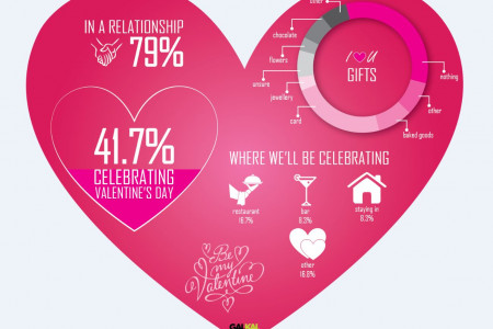 GALKAL Valentines Day Office Poll Infographic