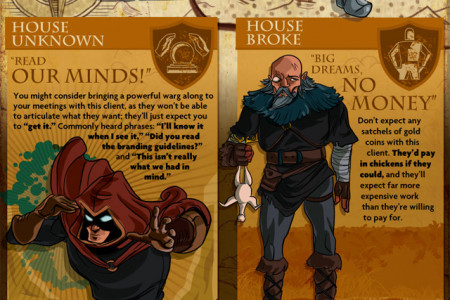 Game of Clients Infographic