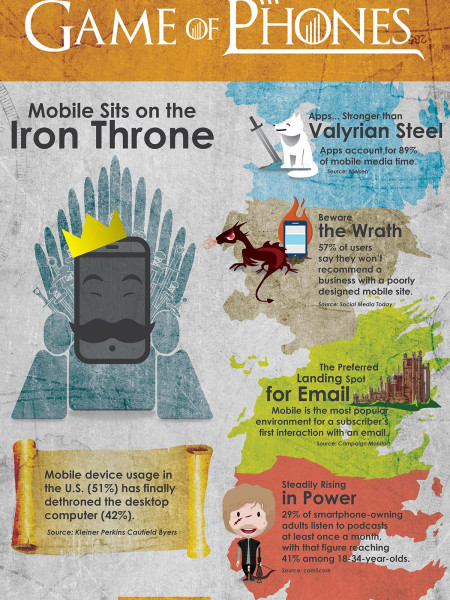 Game of Phones Infographic