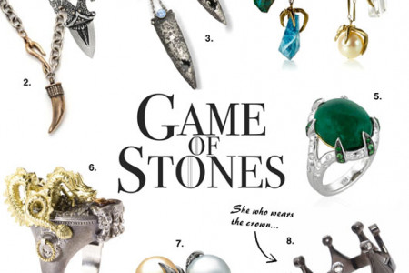 Game of Stones:  Jewels Fit for Khaleesi to Cersei Infographic