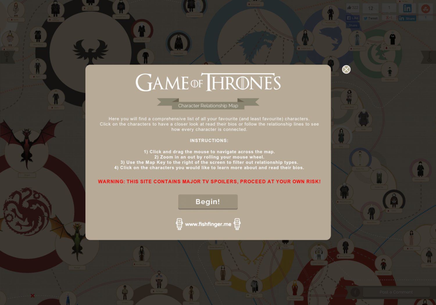 Game of Thrones Character Relationship Map Infographic