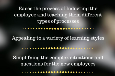 Game-based e-learning for induction and onboarding Infographic