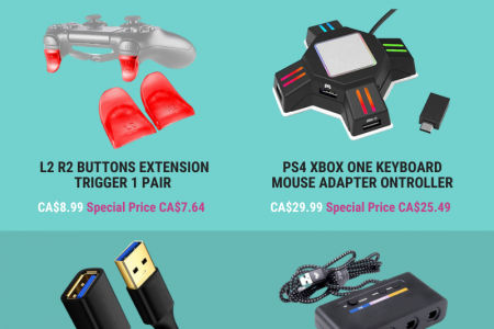 Games Consoles Accessories Infographic