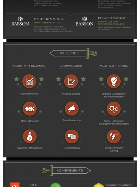 Gamified Finance Resume Infographic Infographic