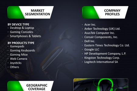 Gaming Accessories Market Growth, Size, Share and Forecast 2020-2026 Infographic