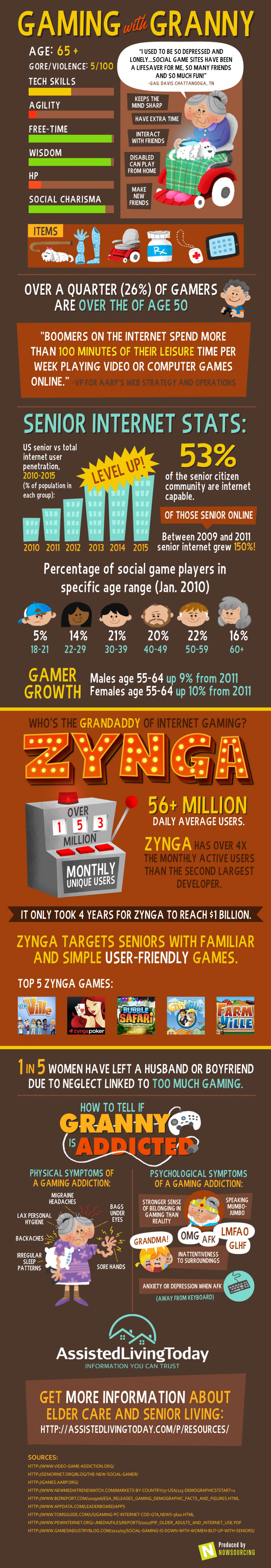 Gaming With Granny Infographic