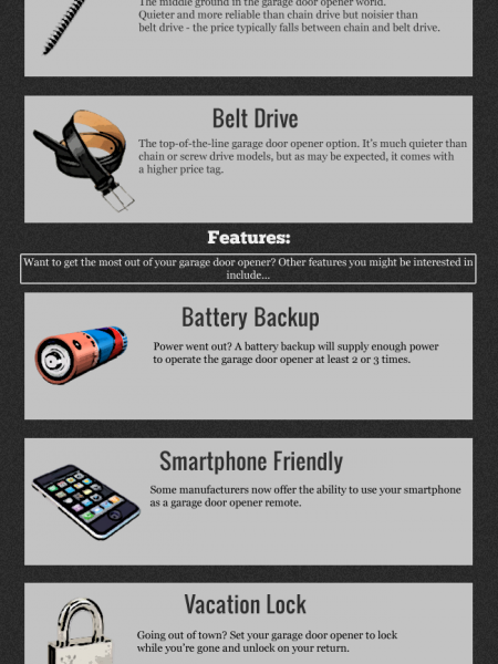 Garage Door Openers 101 Infographic