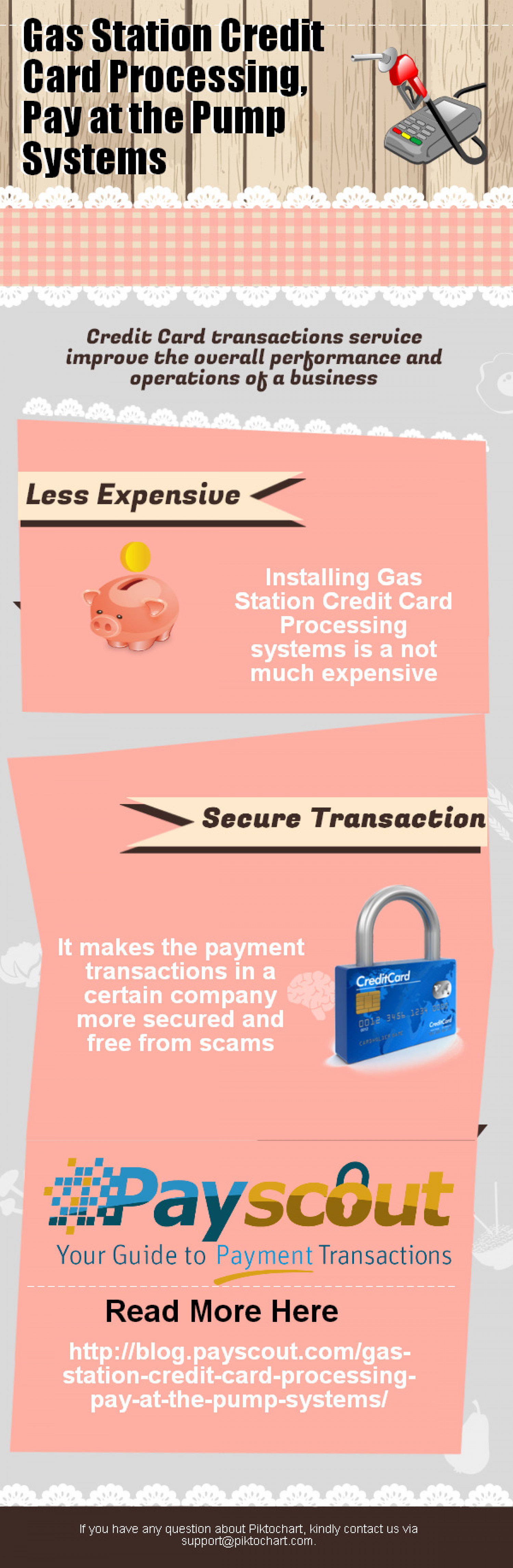 Gas Station Credit Card Processing, Pay at the Pump Systems