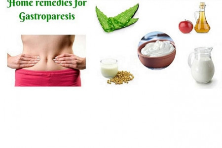 Gastroparesis Home Remedies by Herbal Care Products Blog Infographic