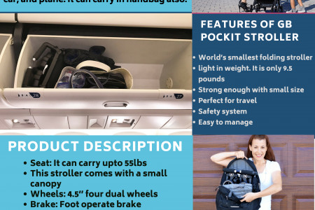 Gb pockit stroller review Infographic