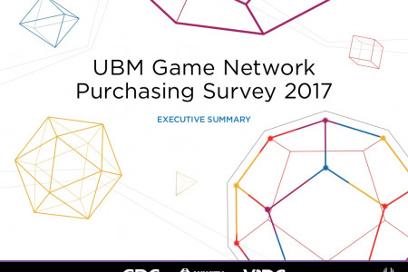 GDC - Game Purchasing Survey 2017 Infographic