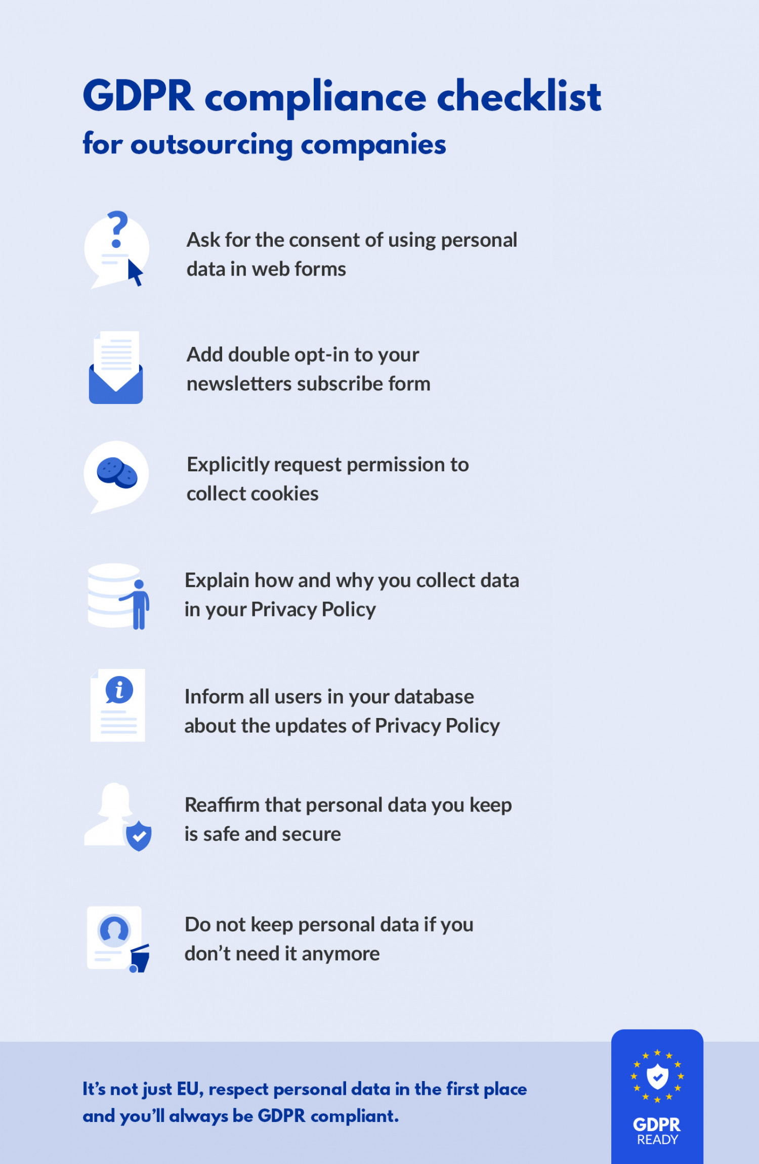 GDPR compliance checklist for outsourcing companies Infographic