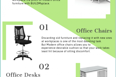 Gearing up for a modern office makeover project? Infographic