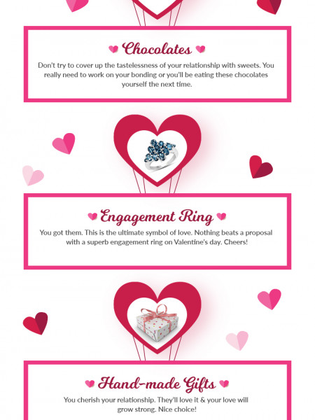 Heartwarming Valentine's Day Gifts Ideas 2019 Infographic