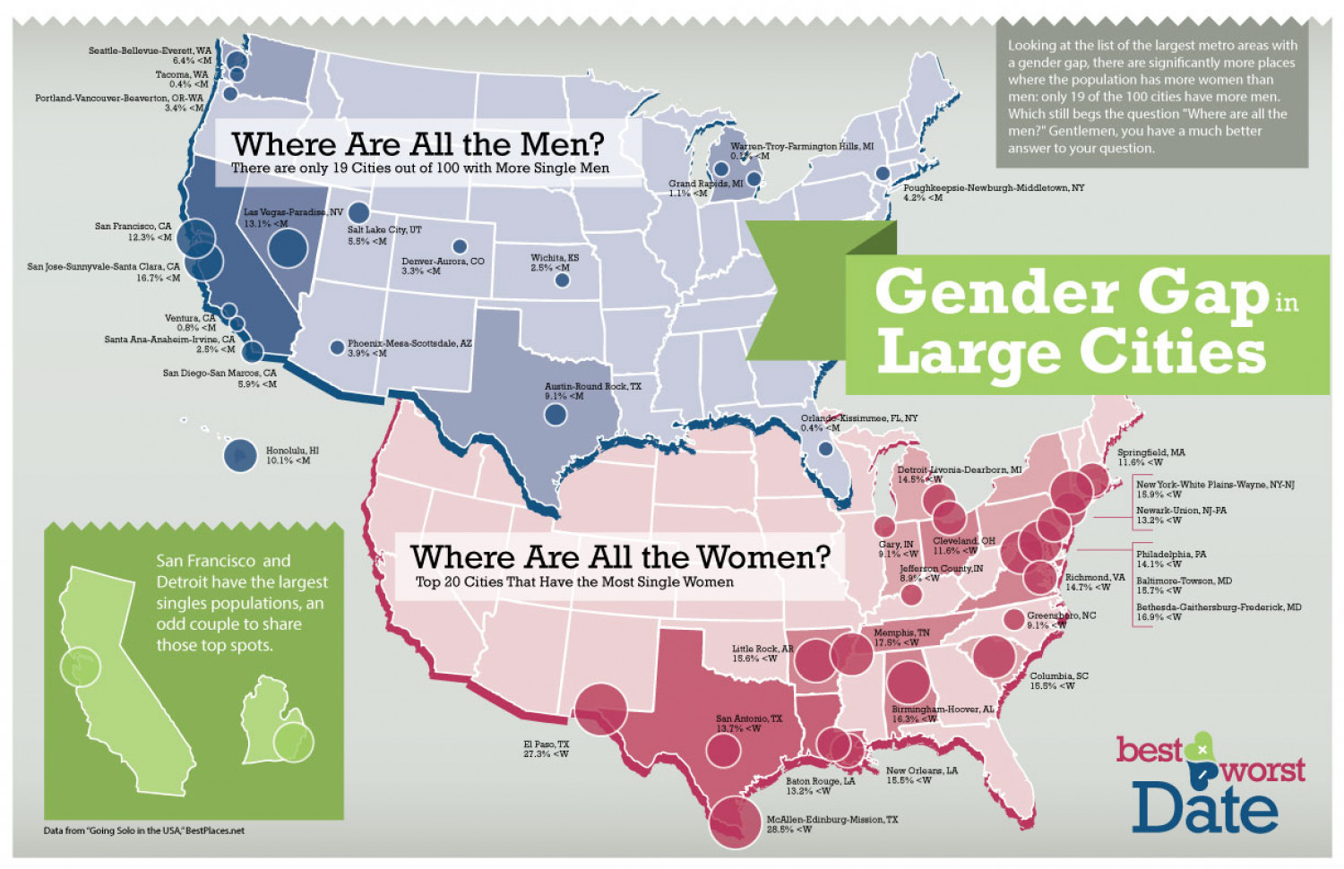 Gender Gap in Large U.S. Cities Infographic