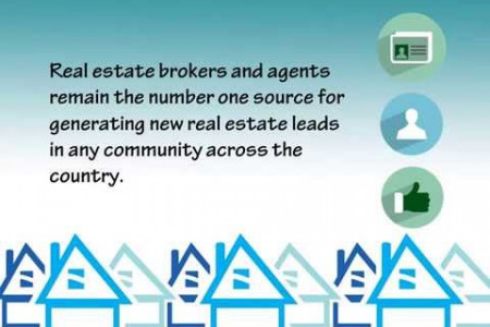 Generate Real Estate Leads Infographic