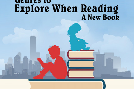Genres To Explore When Reading A New Book. Infographic
