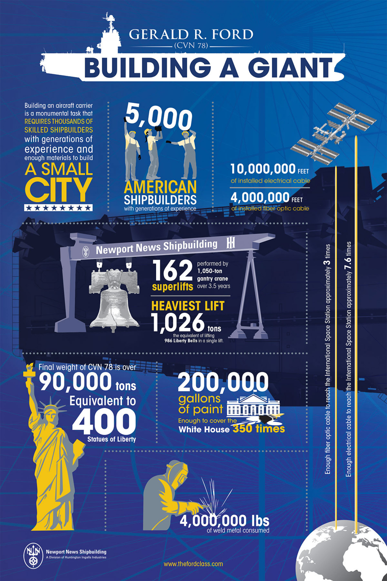 Gerald R. Ford: Building a Giant Infographic