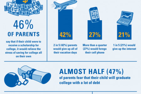 Gerber Life College Savings Snapshot Infographic