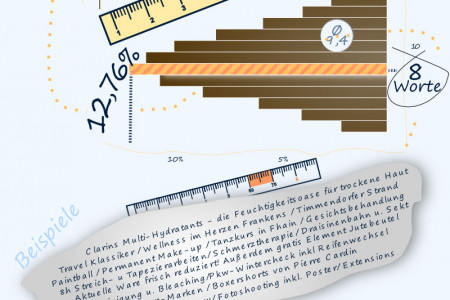 German subject line analysis Infographic
